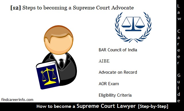 How to become a Supreme Court Lawyer