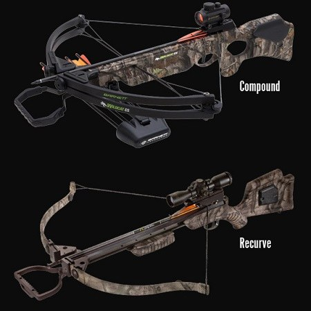 Crossbows 101 The Ultimate Educational Guide Findcrossbow Com