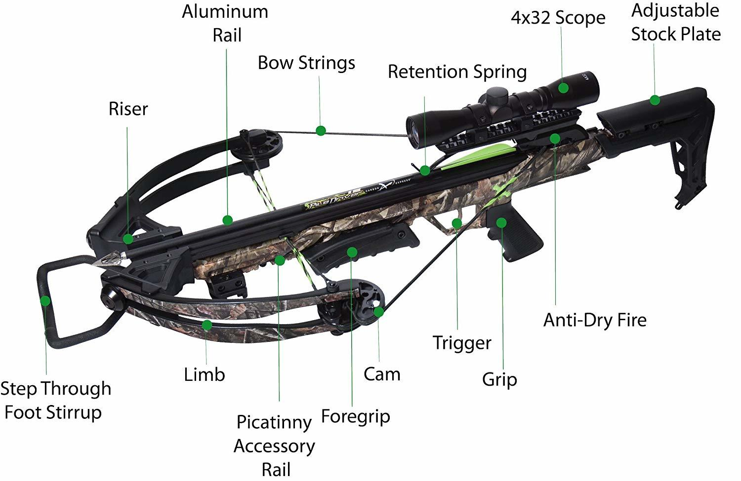Carbon Express Blade X-Force Blade Crossbow Ready-to-Hunt Kit (Rope Cocker review