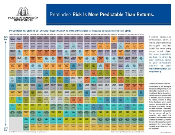 Franklin Templeton Risk chart_low resolution