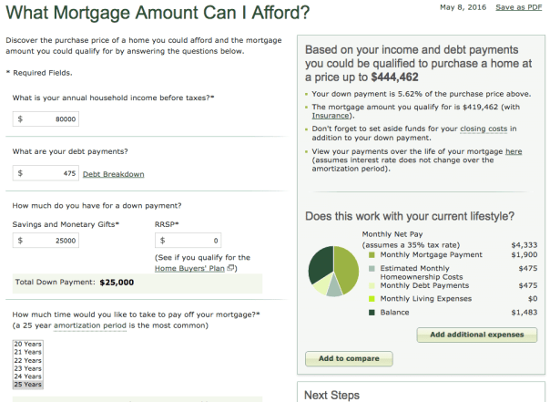 How-much-mortgage-can-you-afford-1