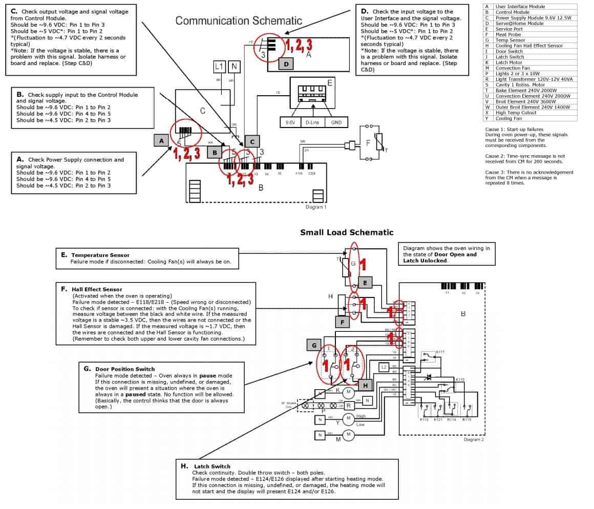 Bosch Oven Error Codes