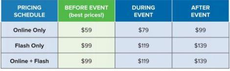 The Autoimmune Revolution Price
