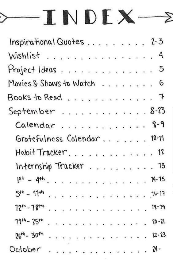 Index for a bullet journal.