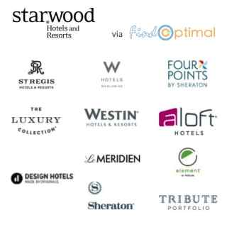 Image result for starwood