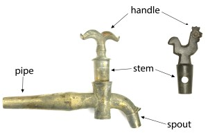 Names for the different parts of a tap