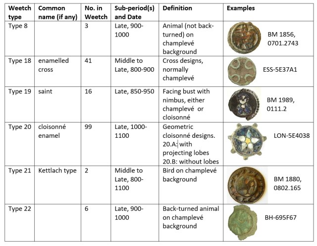 Quick visual guide to circular enamelled brooches