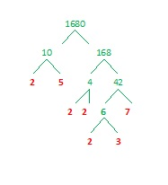this blog is actually about a logic puzzle that is based on the multiplication table today we have puzzles that look like christmas trees garland lights - Oh Christmas Tree How Lovely Are Your Branches Lyrics
