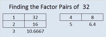factors of 32 | Find the Factors