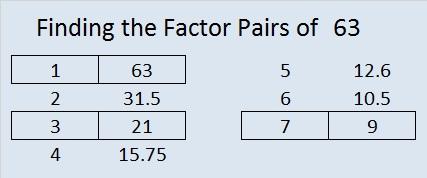 Logic puzzle | Find the Factors