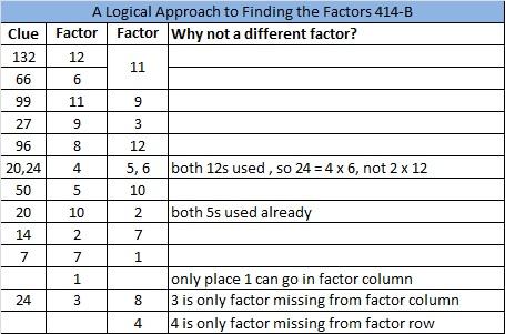 2014-14 Level 5 Logic