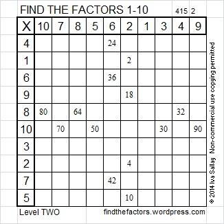 2014-15 Level 2 Factors