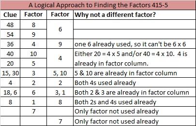2014-15 Level 5 Logic