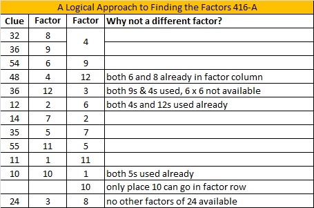 2014-16 Level 4 Logic