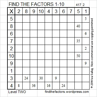 2014-17 Level 2 factors