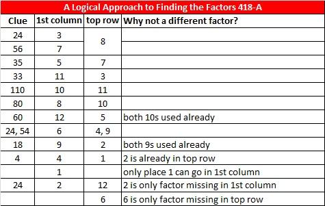 2014-18 Level 4 Logic