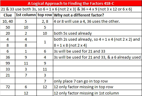 2014-18 Level 6 Logic