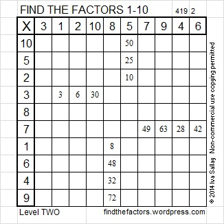 2014-19 Level 2 factors