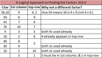 2014-19 Level 6 Logic