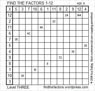 2014-20 Level 3 Factors