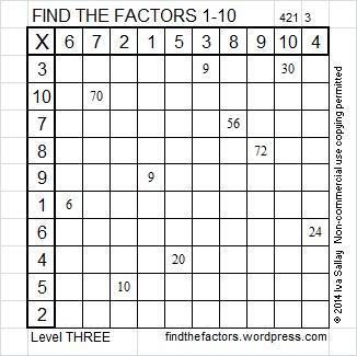2014-21 Level 3 Factors