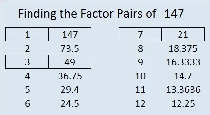 Factor Pairs Of 147 Find The Factors The only common factor is 1. factor pairs of 147 find the factors