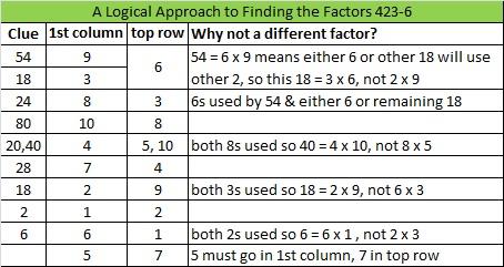 2014-23 Level 6 Logic