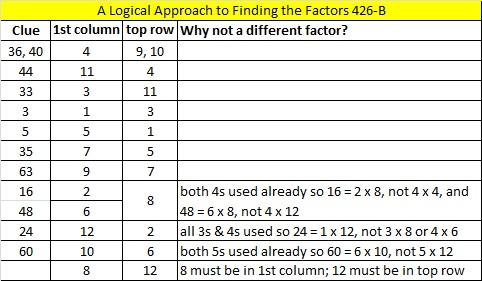 2014-26 Level 5 Logic