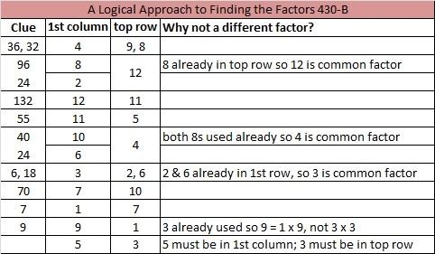 2014-30 Level 5 Logic