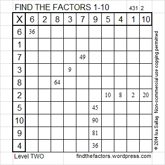 2014-31 Level 2 Factors