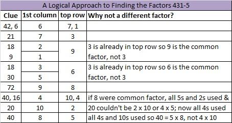 2014-31 Level 5 Logic