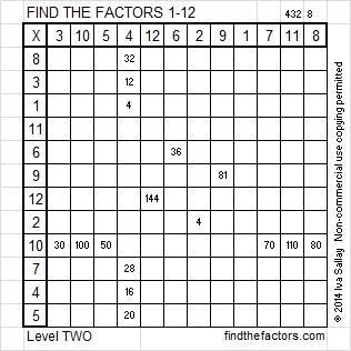 2014-32 Level 2 Factors