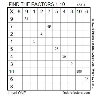 2014-33 Level 1 Factors