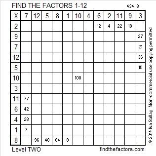 2014-34 Level 2 Factors