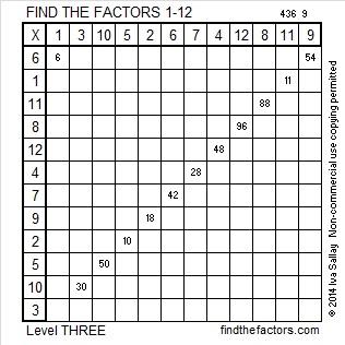 2014-36 Level 3 Factors