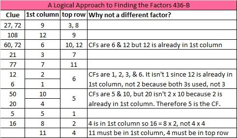 2014-36 Level 5 Logic