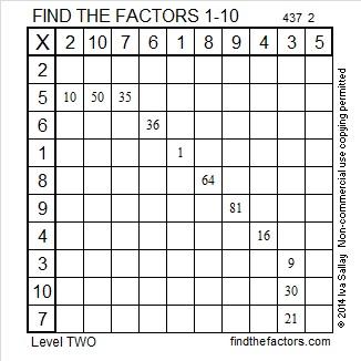 2014-37 Level 2 Factors