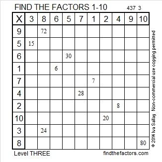 2014-37 Level 3 Factors