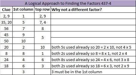 2014-37 Level 4 Logic