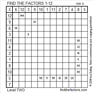 2014-38 Level 2 Factors
