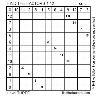 2014-38 Level 3 Factors
