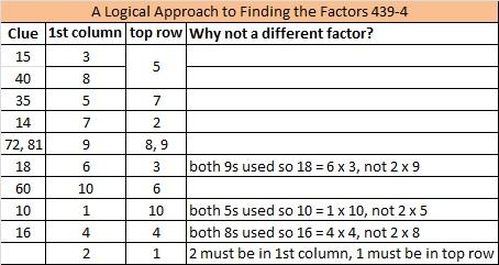 2014-39 Level 4 Logic