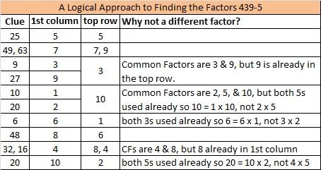 2014-39 Level 5 Logic