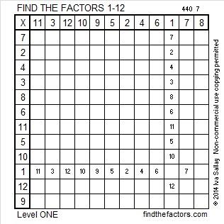 2014-40 Level 1 Factors