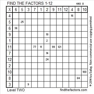 2014-40 Level 2 Factors