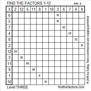 2014-40 Level 3 Factors