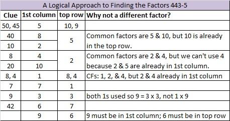 2014-43 Level 5 Logic