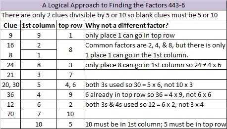 2014-43 Level 6 Logic