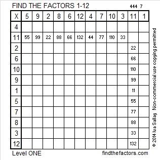 2014-44 Level 1 Factors