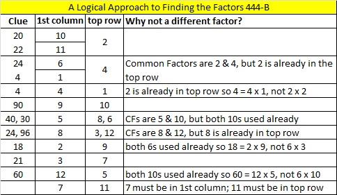 2014-44 Level 5 Logic